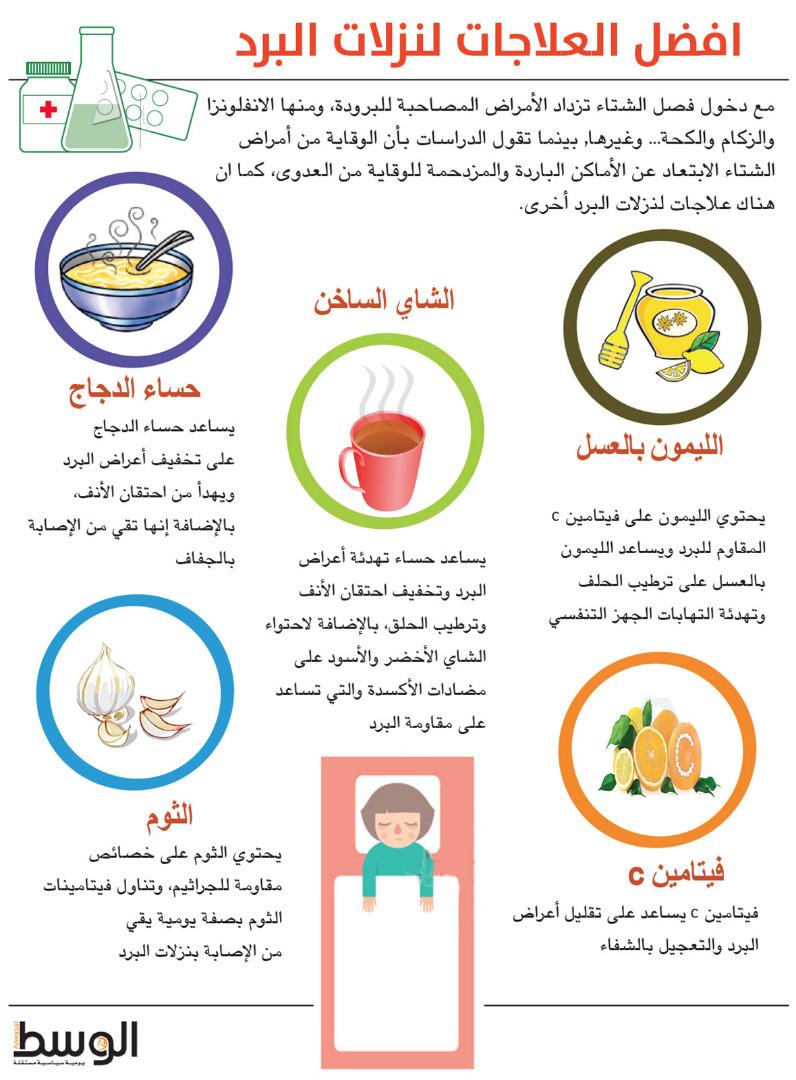نزلات البرد والأنفلونزا.. الأعراض وطرق العلاج