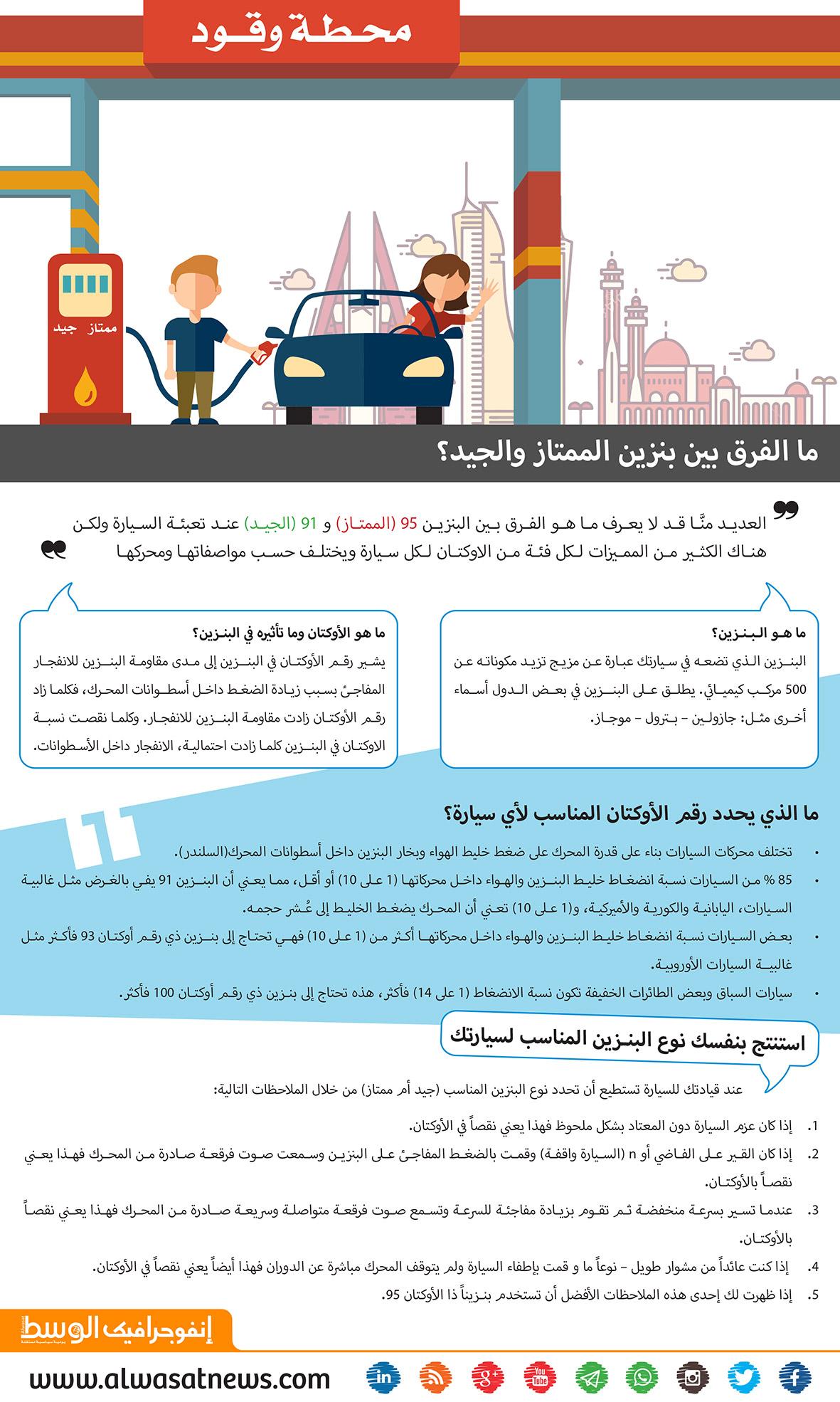 انفوجرافيك الوسط ما الفرق بين بنزين الممتاز والجيد البحرين صحيفة الوسط البحرينية مملكة البحرين