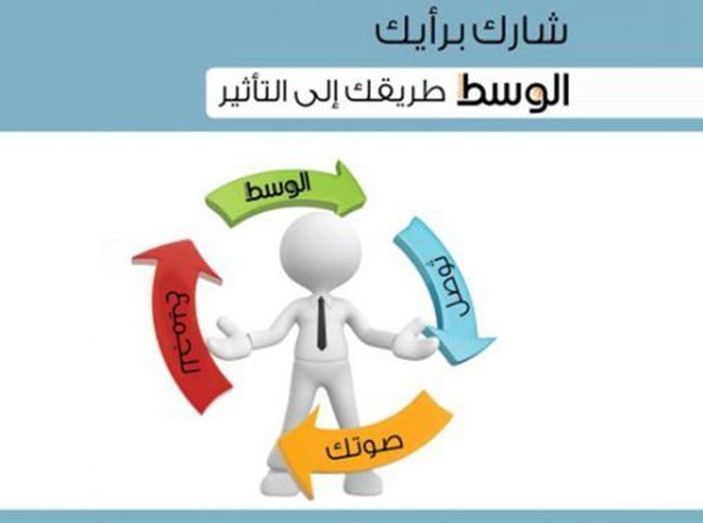شارك برأيك الامتحانات النهائية للمرحلة الابتدائية في رمضان فما رأيك البحرين صحيفة الوسط البحرينية مملكة البحرين